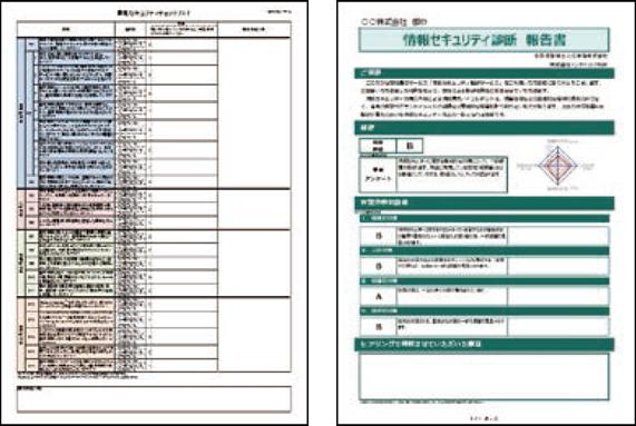 チェックリストと報告書(イメージ)